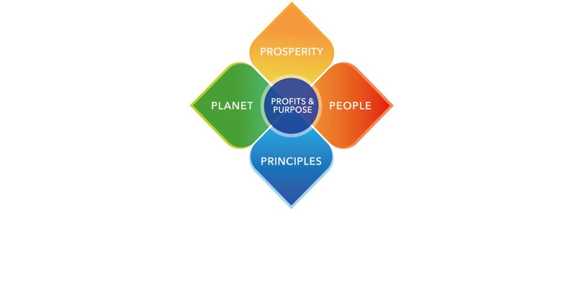 The Good Growth Academy